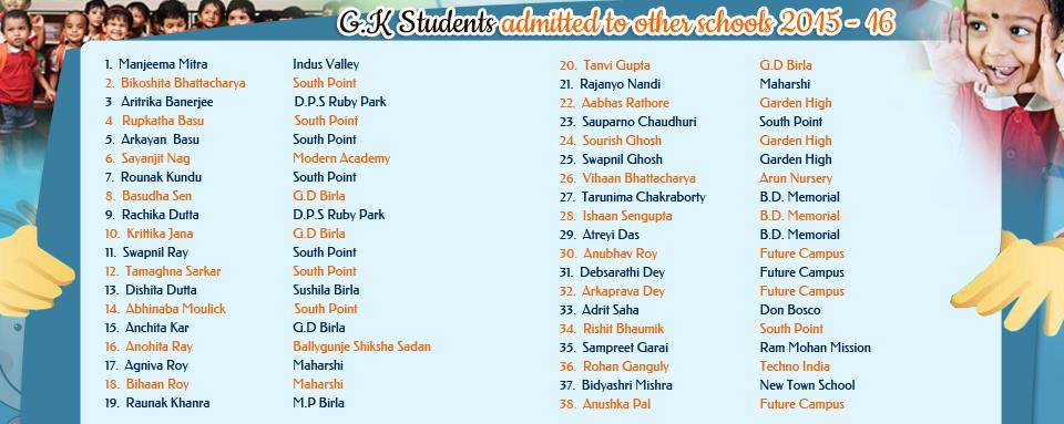 Genius Kids students admitted to other schools for 2015-16 session
